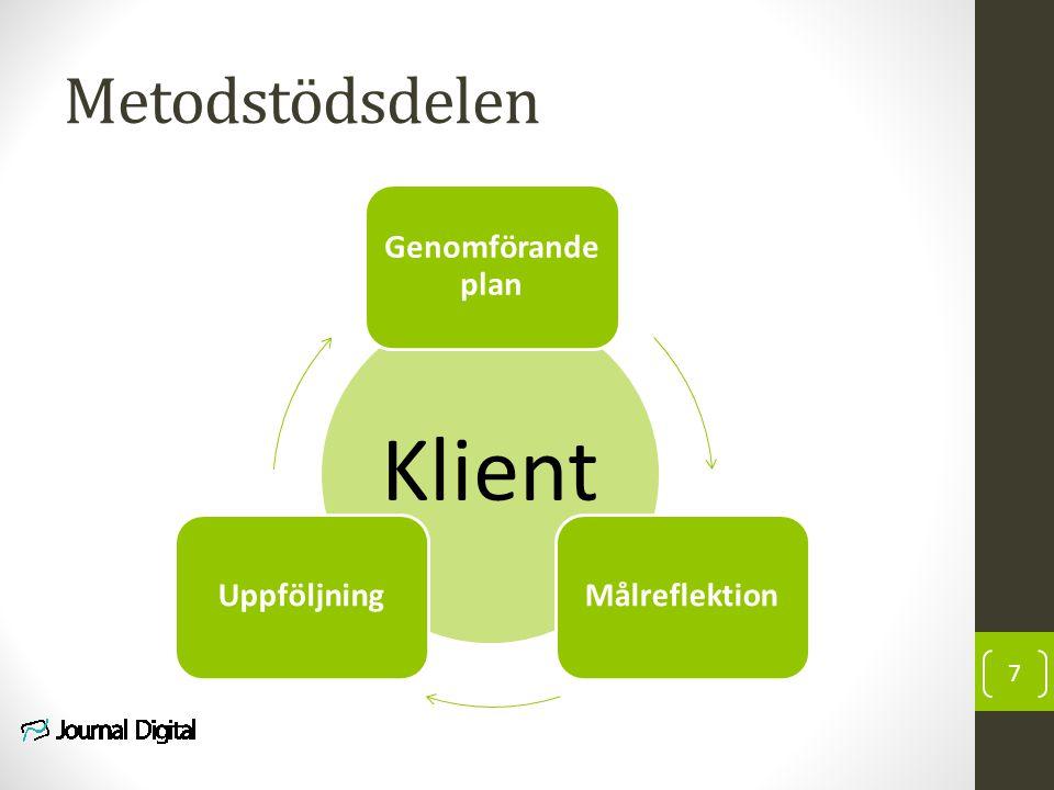 Metodstödsdelen Genomförande plan Målreflektion Uppföljning Klient
