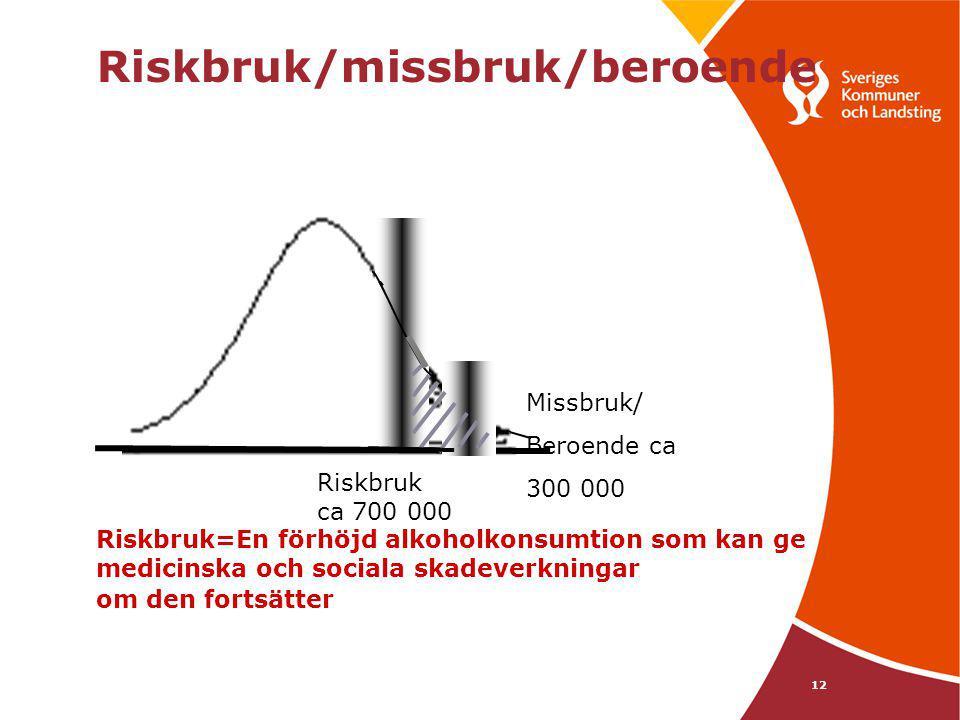 Riskbruk/missbruk/beroende