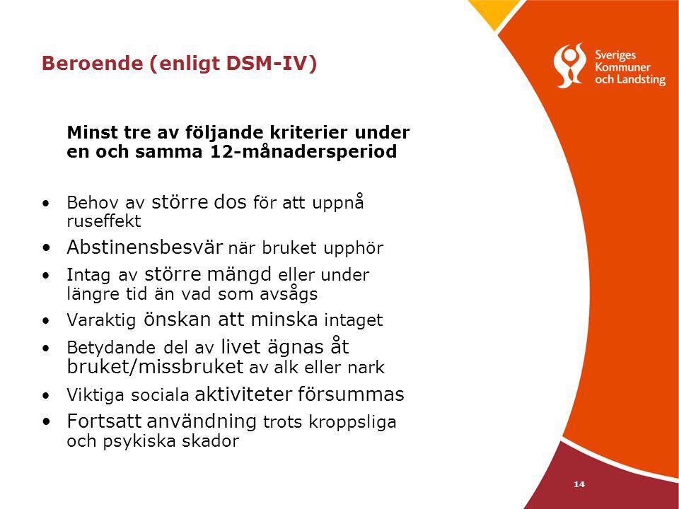 Beroende (enligt DSM-IV)