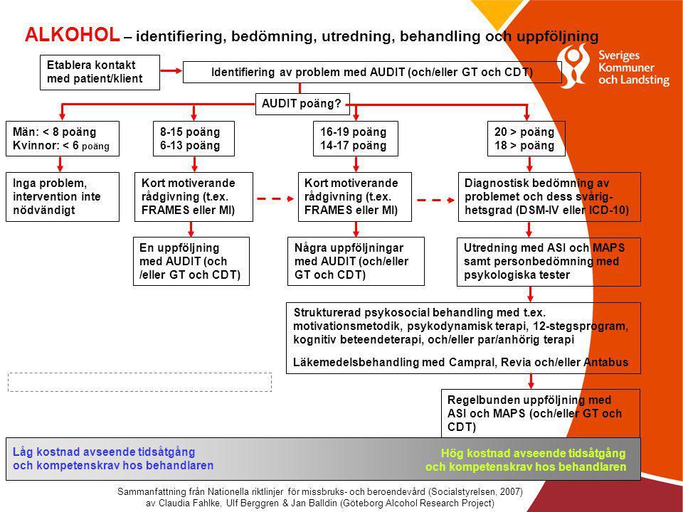 Identifiering av problem med AUDIT (och/eller GT och CDT)