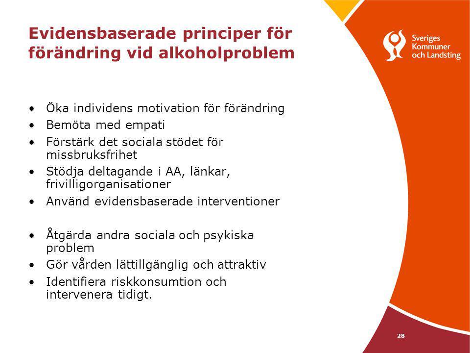 Evidensbaserade principer för förändring vid alkoholproblem