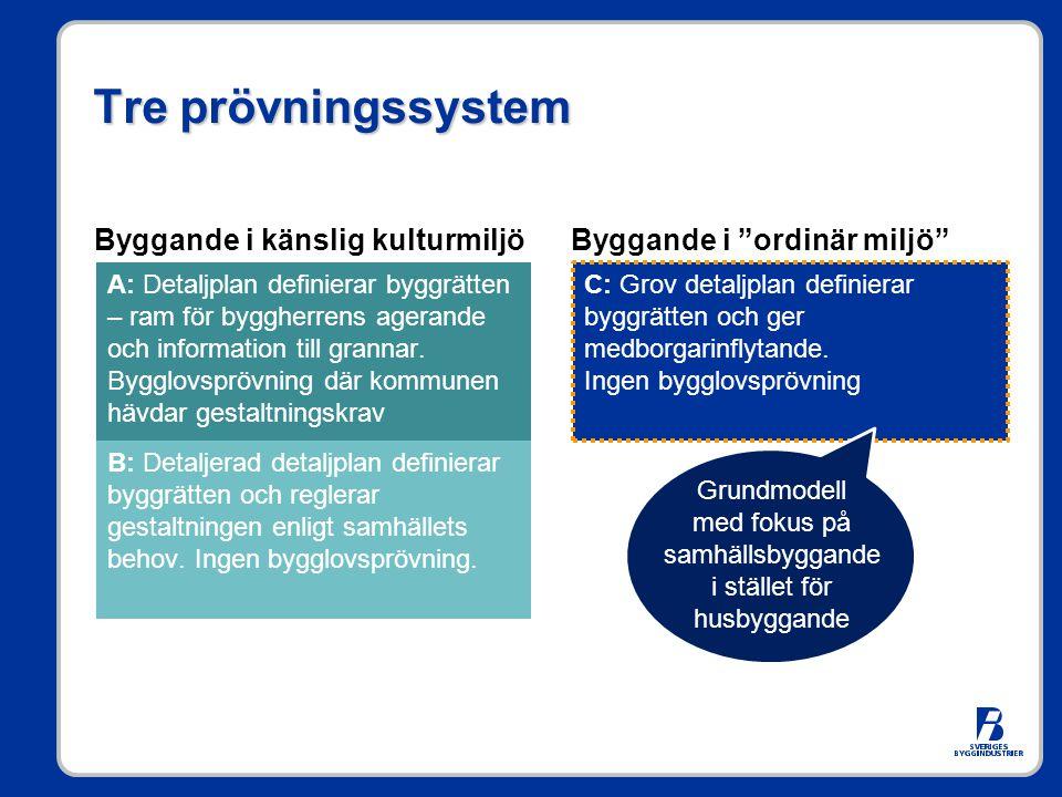 Grundmodell med fokus på samhällsbyggande i stället för husbyggande