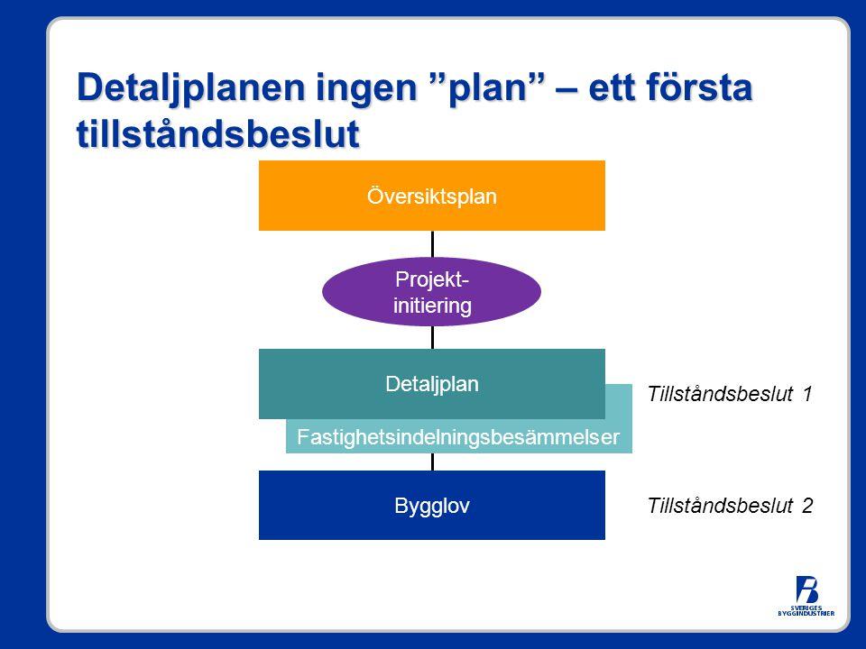Detaljplanen ingen plan – ett första tillståndsbeslut