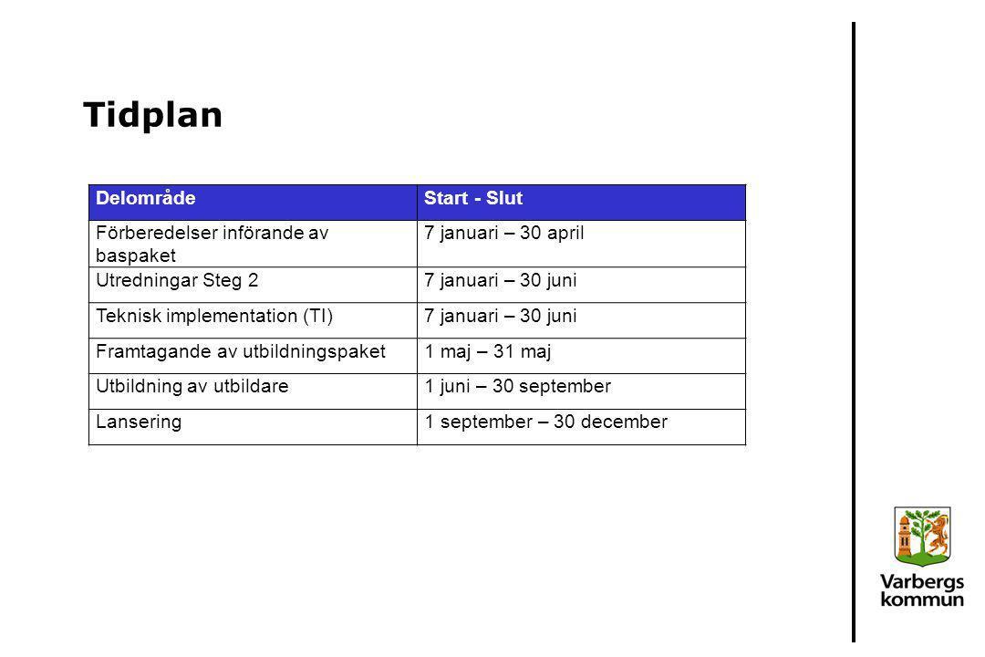 Tidplan Delområde Start - Slut Förberedelser införande av baspaket