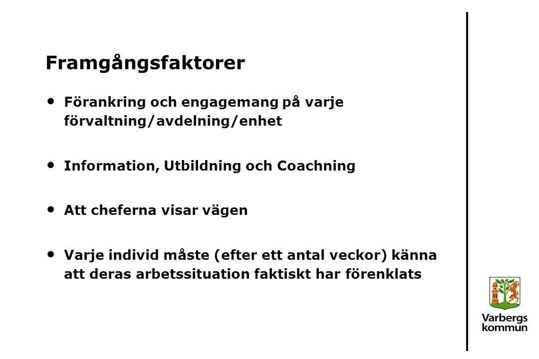 Framgångsfaktorer Förankring och engagemang på varje förvaltning/avdelning/enhet. Information, Utbildning och Coachning.
