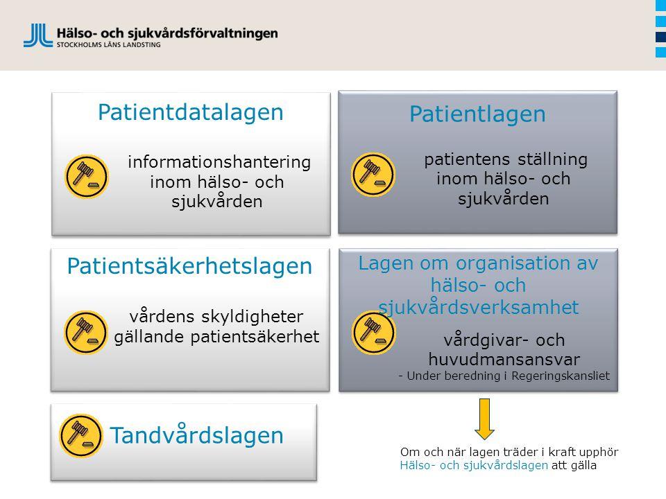 Patientsäkerhetslagen