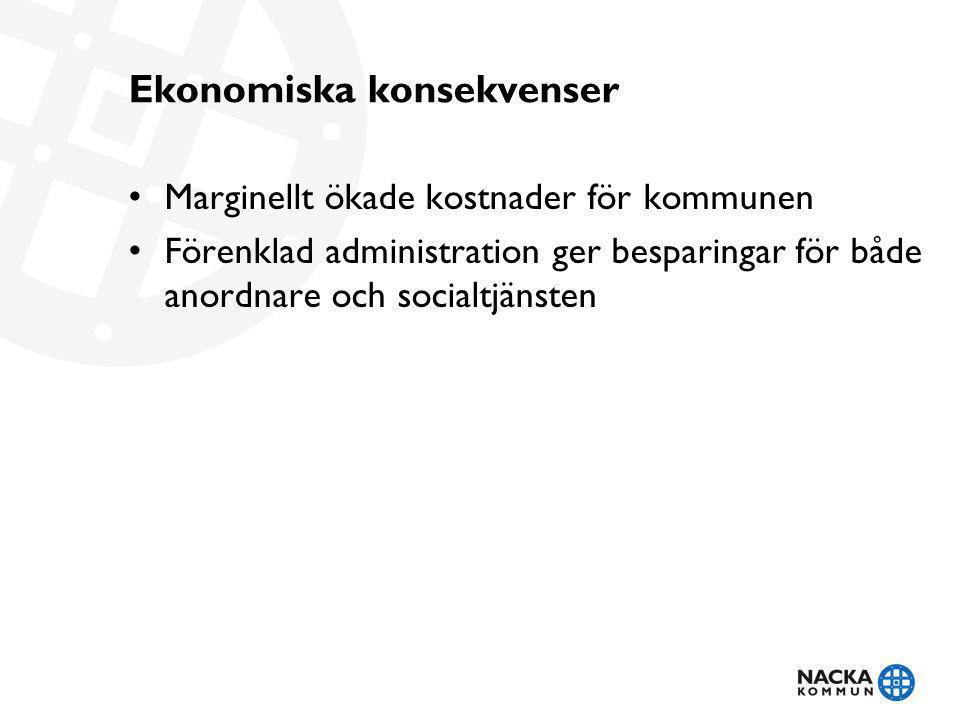 Ekonomiska konsekvenser