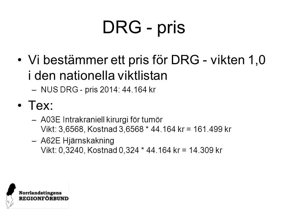 DRG - pris Vi bestämmer ett pris för DRG - vikten 1,0 i den nationella viktlistan. NUS DRG - pris 2014: 44.164 kr.