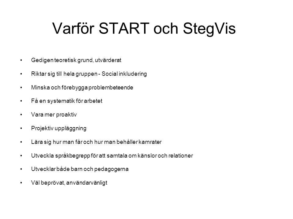Varför START och StegVis