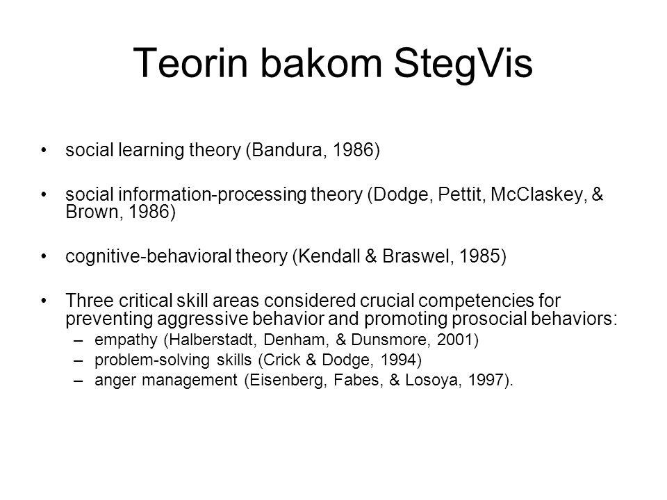 Teorin bakom StegVis social learning theory (Bandura, 1986)