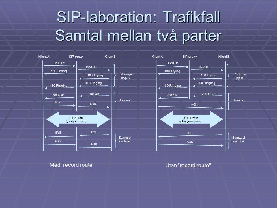 SIP-laboration: Trafikfall Samtal mellan två parter