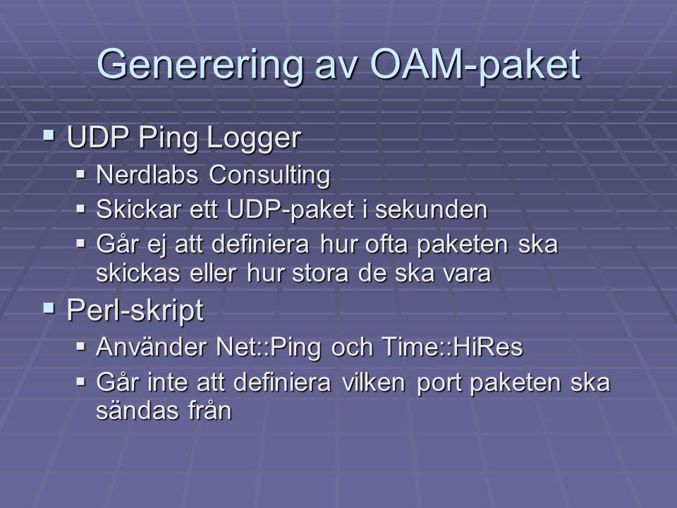 Generering av OAM-paket