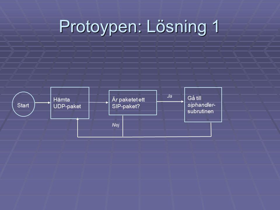 Protoypen: Lösning 1 Hämta Gå till siphandler-subrutinen