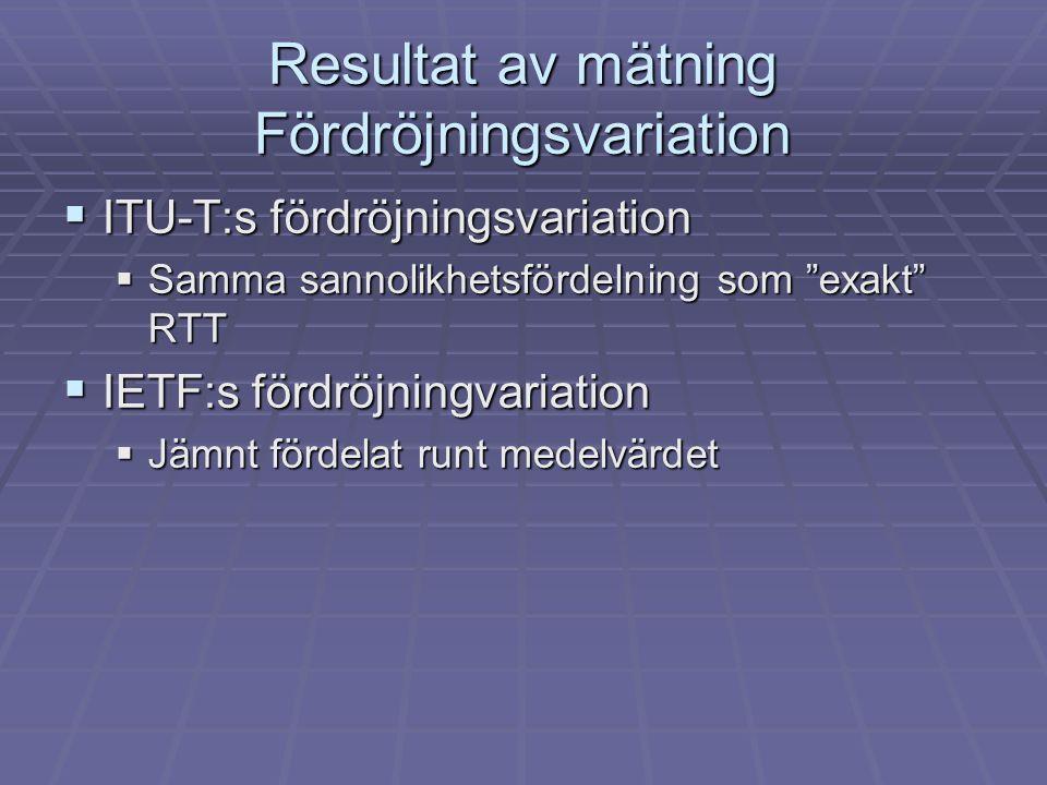 Resultat av mätning Fördröjningsvariation