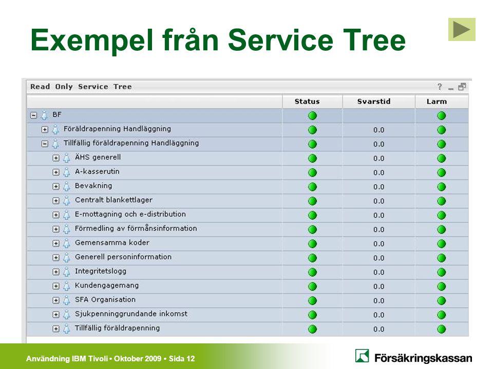 Exempel från Service Tree