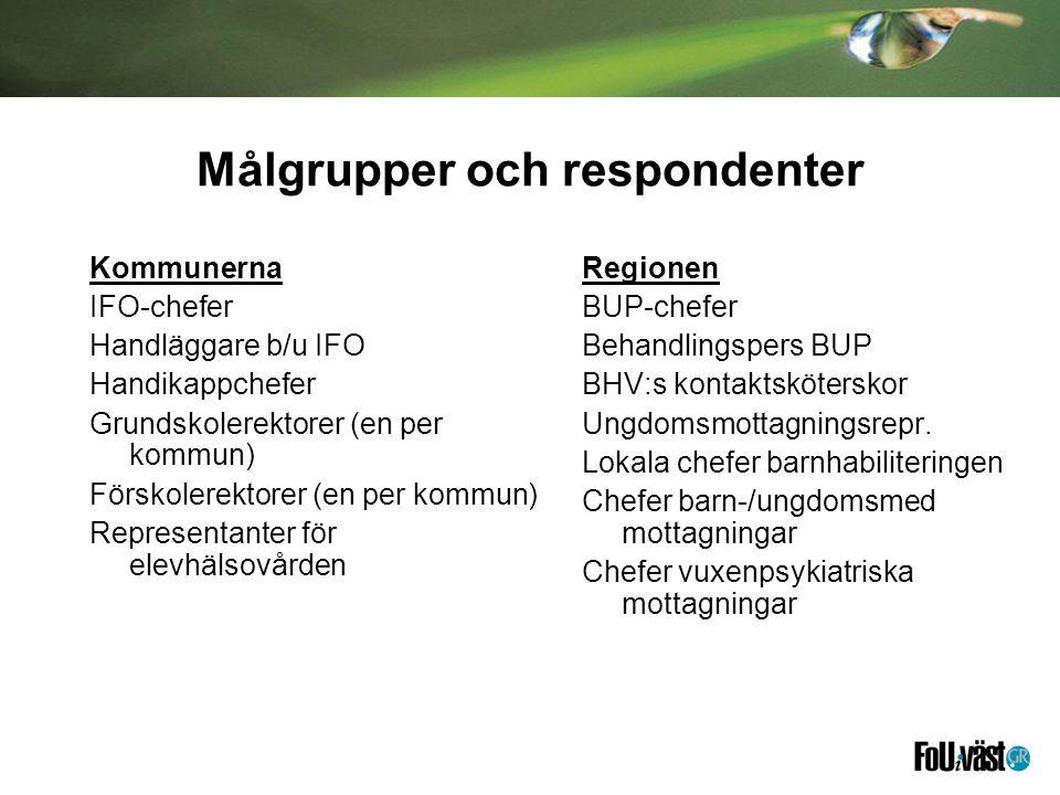 Målgrupper och respondenter