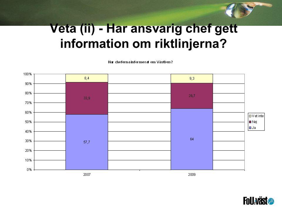 Veta (ii) - Har ansvarig chef gett information om riktlinjerna
