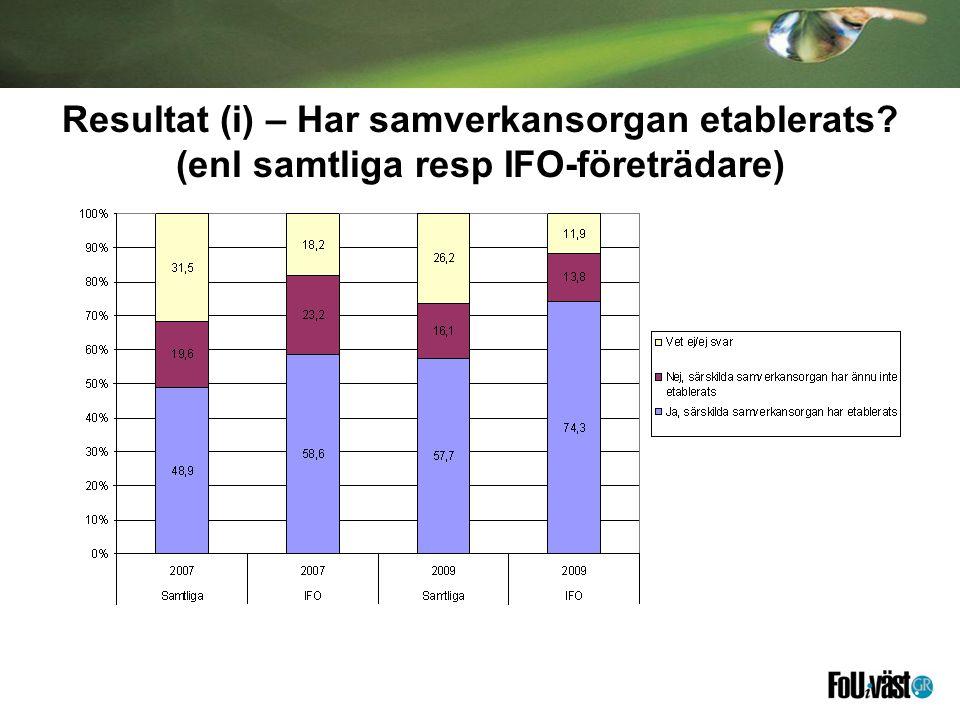 Resultat (i) – Har samverkansorgan etablerats