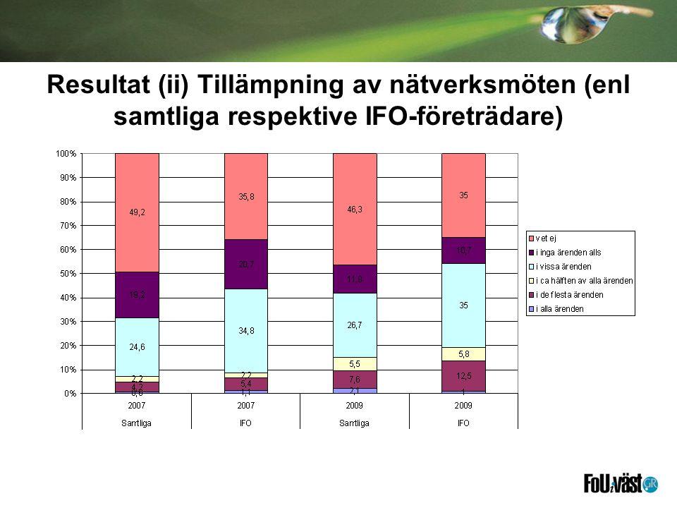 Resultat (ii) Tillämpning av nätverksmöten (enl samtliga respektive IFO-företrädare)