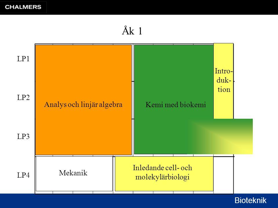 Åk 1 LP1 Intro-duk-tion LP2 Analys och linjär algebra Kemi med biokemi