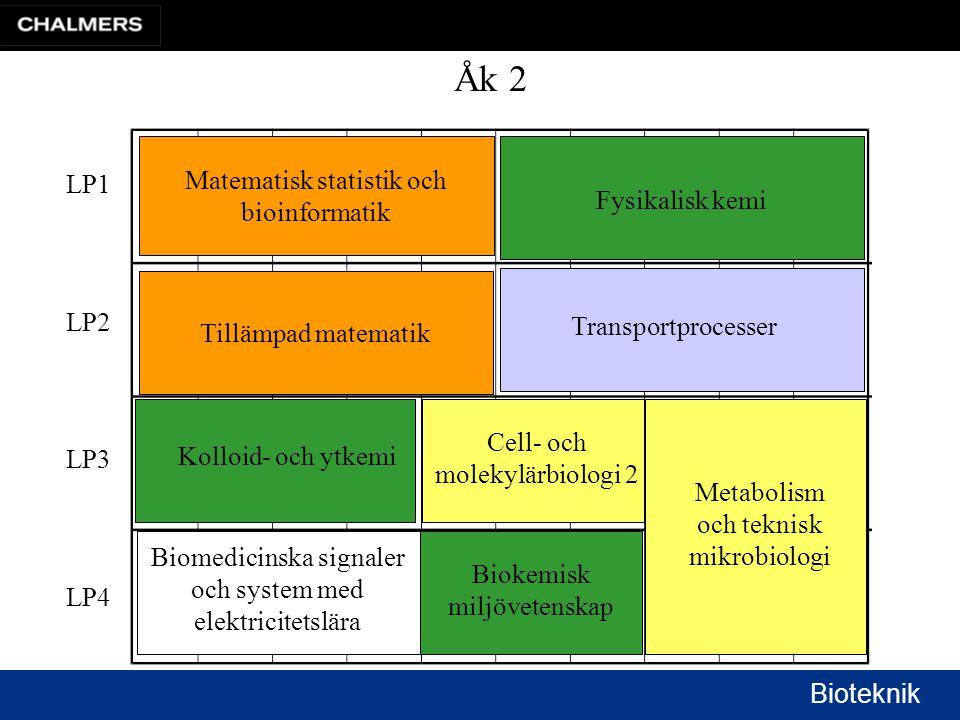 Åk 2 Matematisk statistik och bioinformatik LP1 Fysikalisk kemi LP2