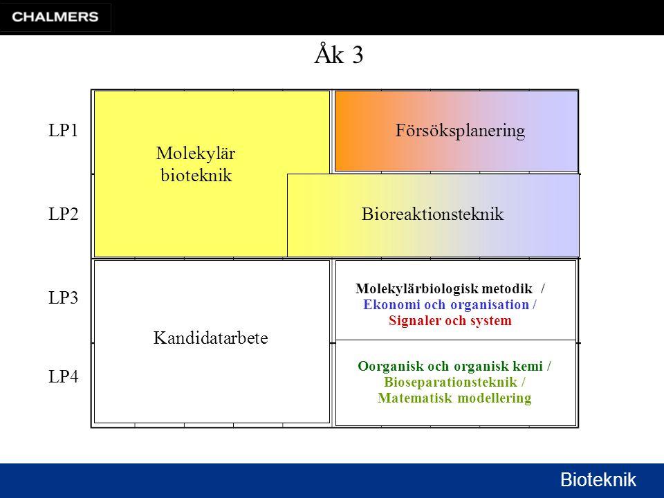 Åk 3 LP1 Försöksplanering Molekylär bioteknik LP2 Bioreaktionsteknik