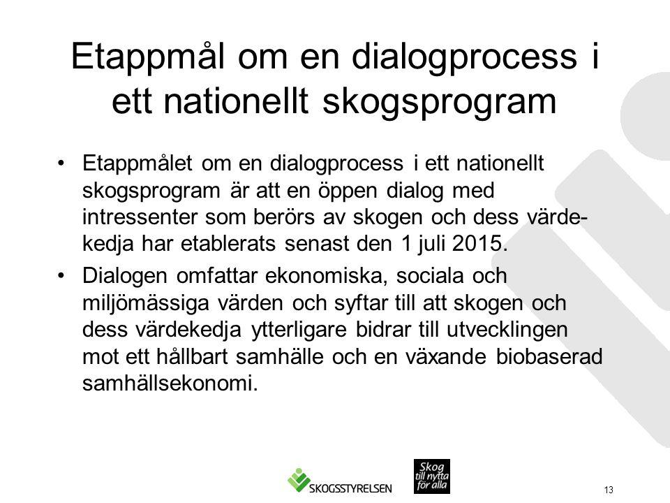 Etappmål om en dialogprocess i ett nationellt skogsprogram