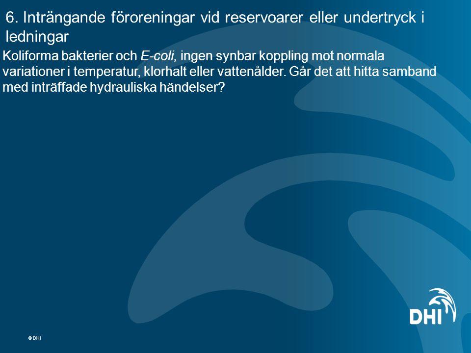 6. Inträngande föroreningar vid reservoarer eller undertryck i ledningar