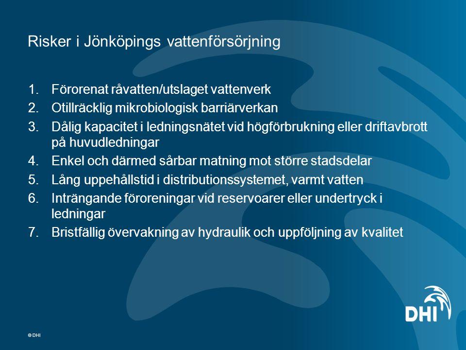 Risker i Jönköpings vattenförsörjning