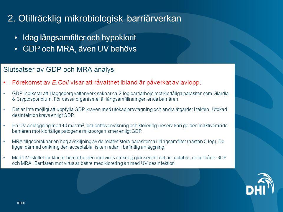 2. Otillräcklig mikrobiologisk barriärverkan