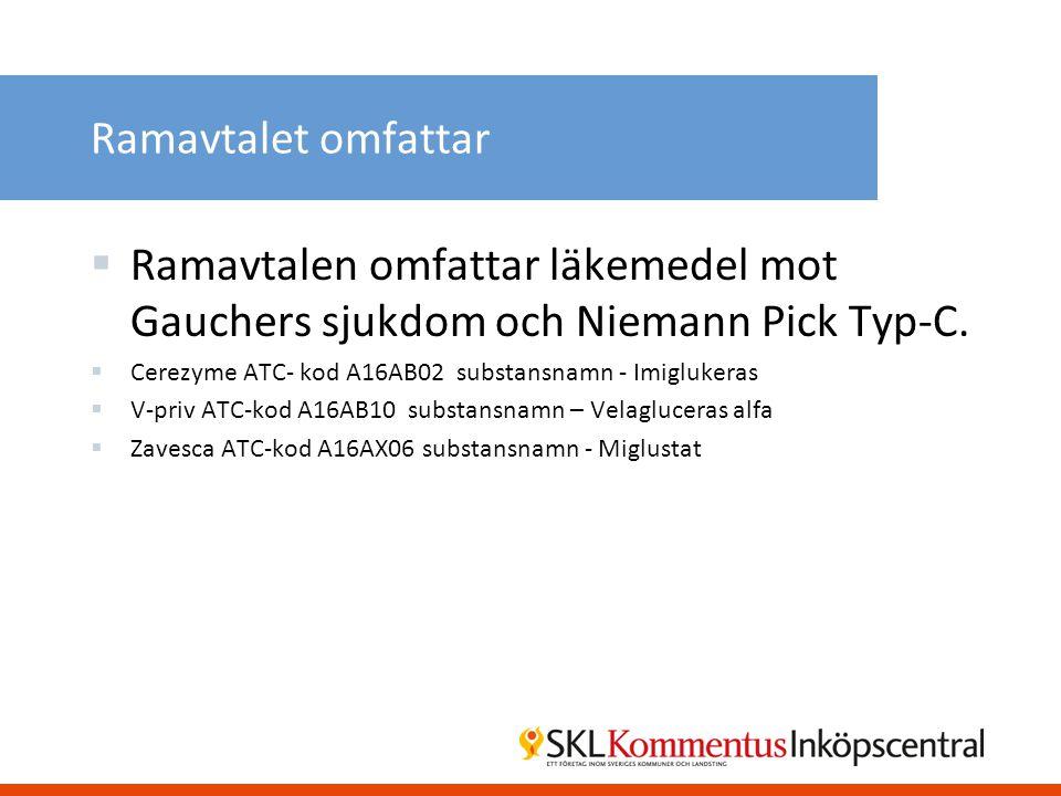 Ramavtalet omfattar Ramavtalen omfattar läkemedel mot Gauchers sjukdom och Niemann Pick Typ-C. Cerezyme ATC- kod A16AB02 substansnamn - Imiglukeras.