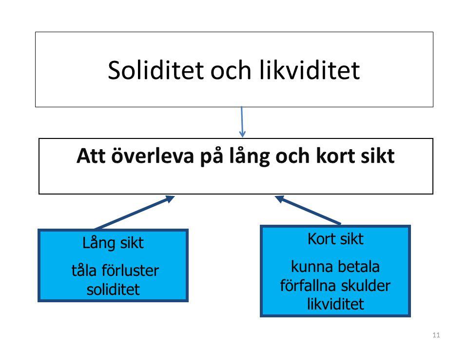 Soliditet och likviditet