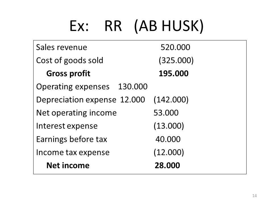 Ex: RR (AB HUSK) Sales revenue 520.000 Cost of goods sold (325.000)