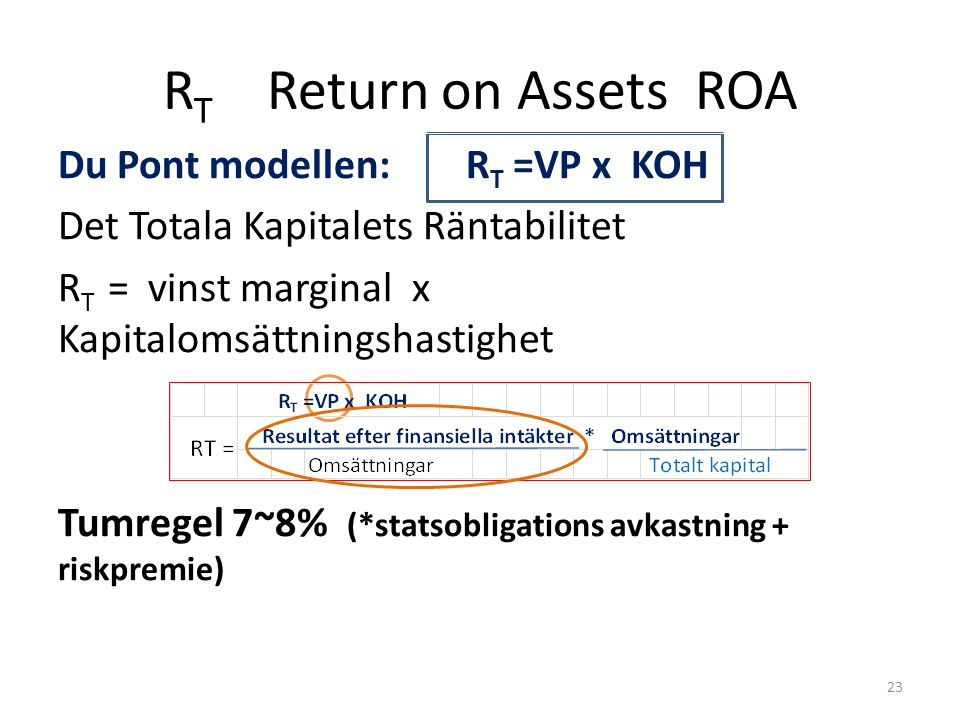 RT Return on Assets ROA