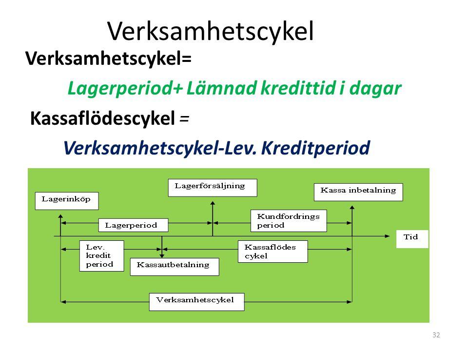 Verksamhetscykel Verksamhetscykel= Lagerperiod+ Lämnad kredittid i dagar Kassaflödescykel = Verksamhetscykel-Lev.