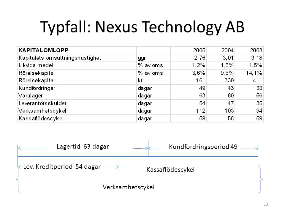 Typfall: Nexus Technology AB