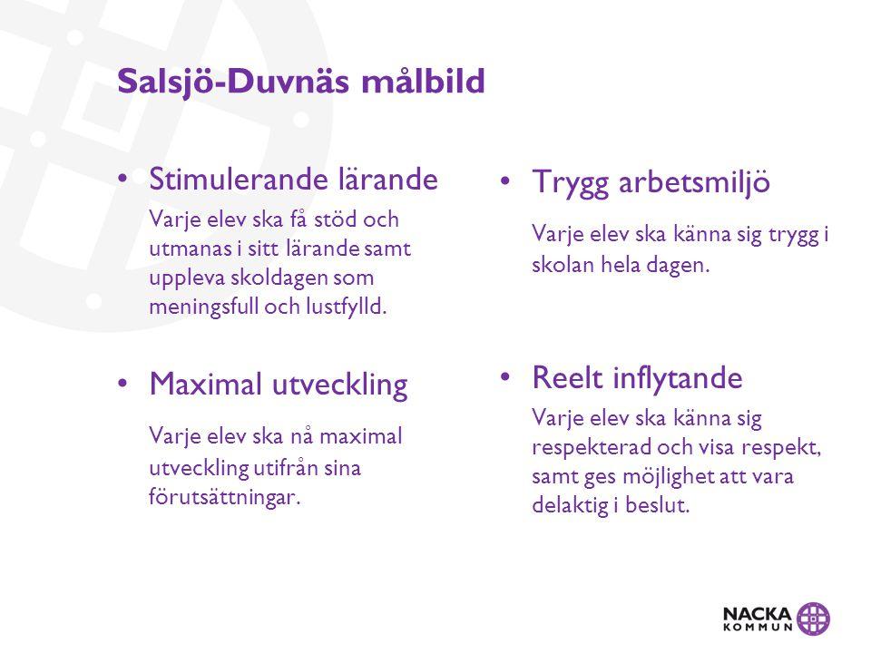 Salsjö-Duvnäs målbild