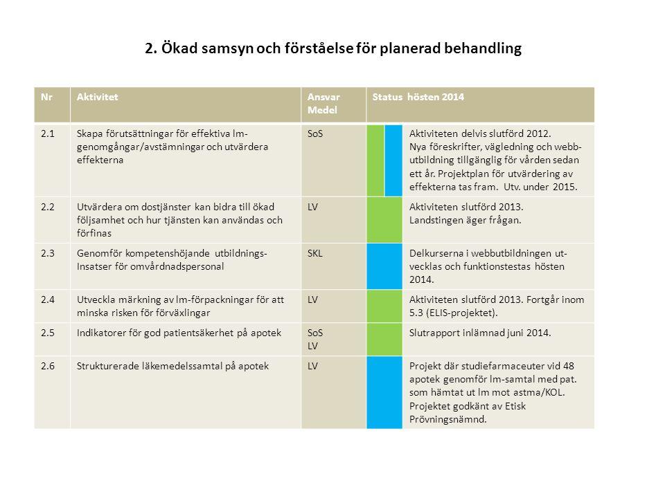 2. Ökad samsyn och förståelse för planerad behandling