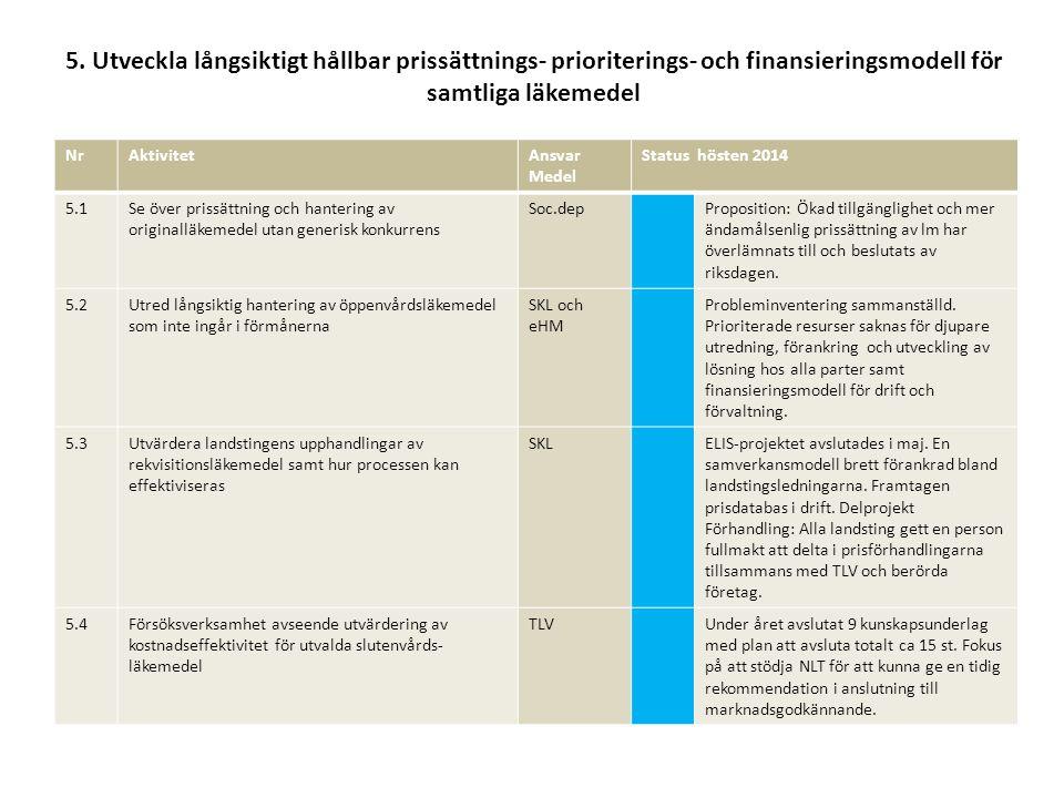 5. Utveckla långsiktigt hållbar prissättnings- prioriterings- och finansieringsmodell för samtliga läkemedel