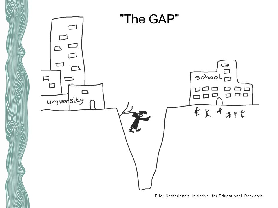 The GAP Bild: Netherlands Initiative for Educational Research