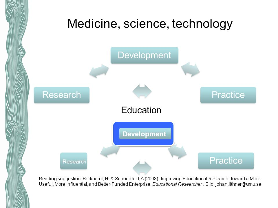 Medicine, science, technology