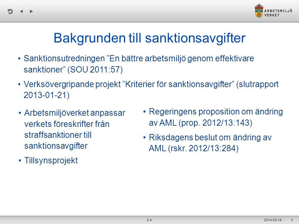 Bakgrunden till sanktionsavgifter