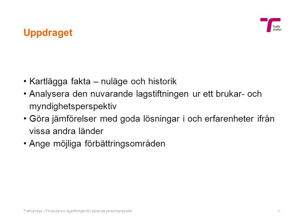 Samrådsprocess Dialogmöten med funktionshinderorganisationer