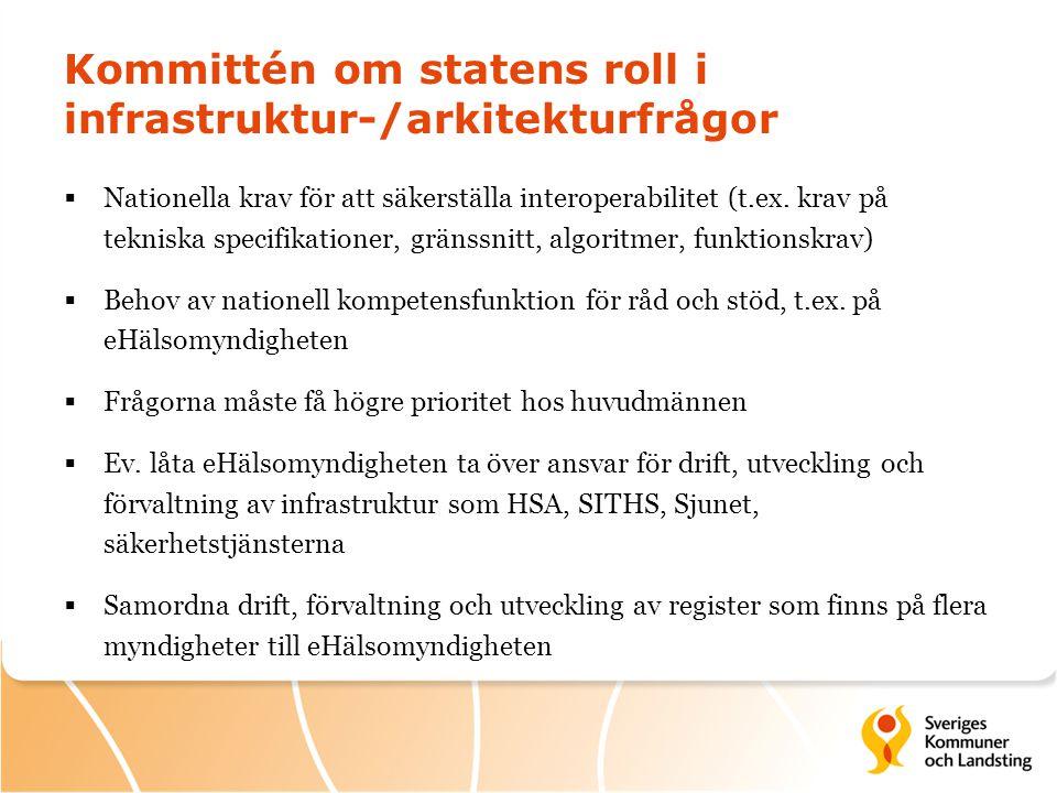 Kommittén om statens roll i infrastruktur-/arkitekturfrågor