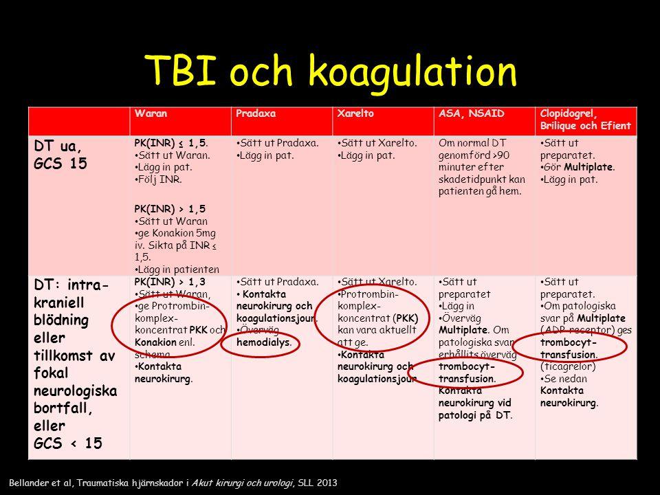 TBI och koagulation DT ua, GCS 15