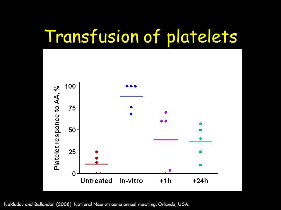 Transfusion of platelets