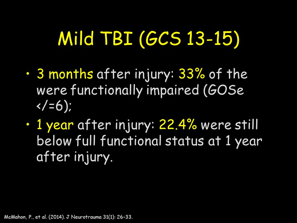 Mild TBI (GCS 13-15) 3 months after injury: 33% of the were functionally impaired (GOSe </=6);