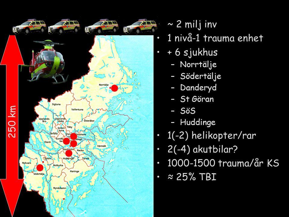 ~ 2 milj inv 1 nivå-1 trauma enhet + 6 sjukhus 1(-2) helikopter/rar