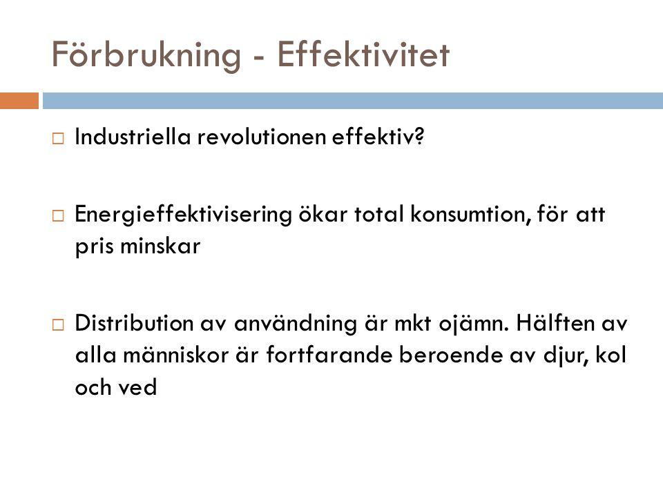 Förbrukning - Effektivitet