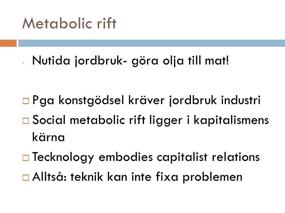 Metabolic rift Nutida jordbruk- göra olja till mat!
